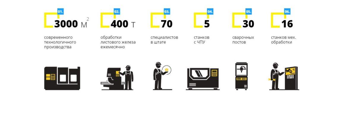 Screenshot 2 e1494324028926 - Изделия из металла Киев