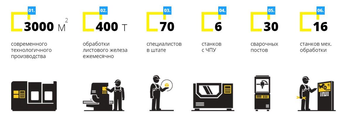 pryizyiv metal2 - Изделия из металла на заказ Шевченковский район